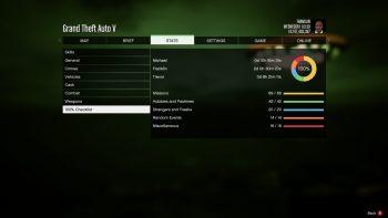 100% Сохранения игры (PC) для GTA 5 (ГТА 5)